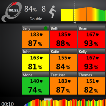 iQniter Cardio Training Helps Multiple Users Track Their Exercise